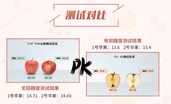TPF-750型水果品质无损检验仪测试对比