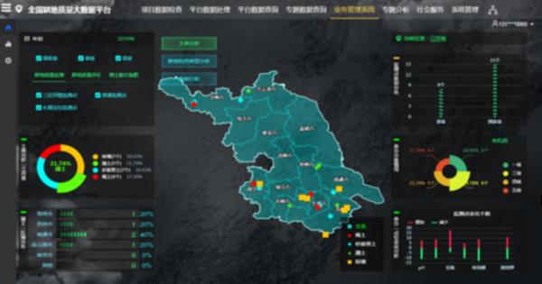 全国耕地质量大数据平台缩略图